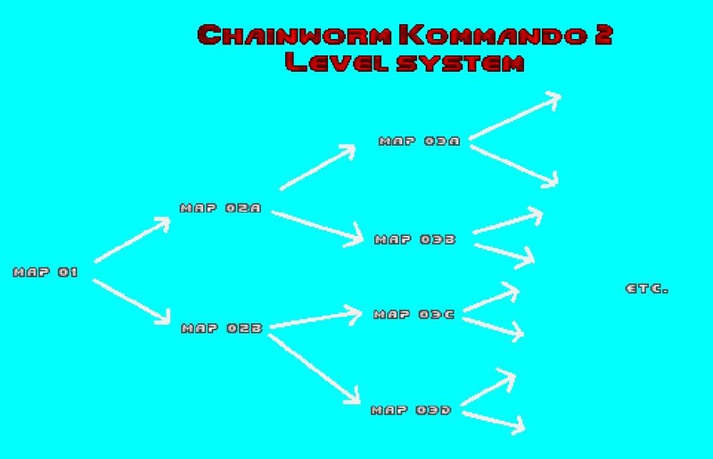 levelsystem.jpg