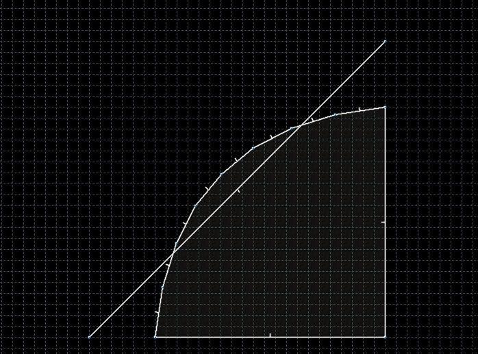 5ae3127423675_Curve4.JPG.2c65070c70e9e53768a00da690bb6111.JPG