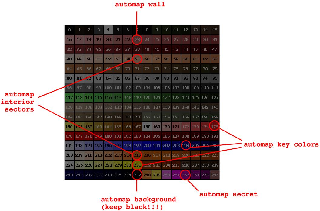 playpal_automap_ref.png.54b74e2f5524d73aaa015e3c11e871ae.png
