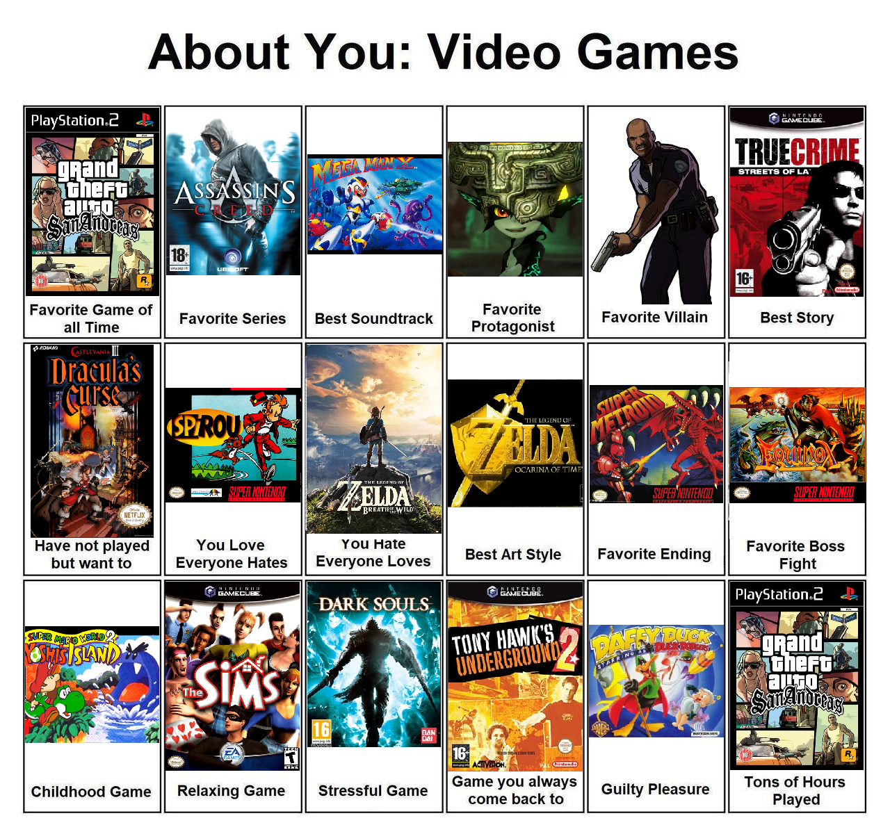 Favourite video games.png