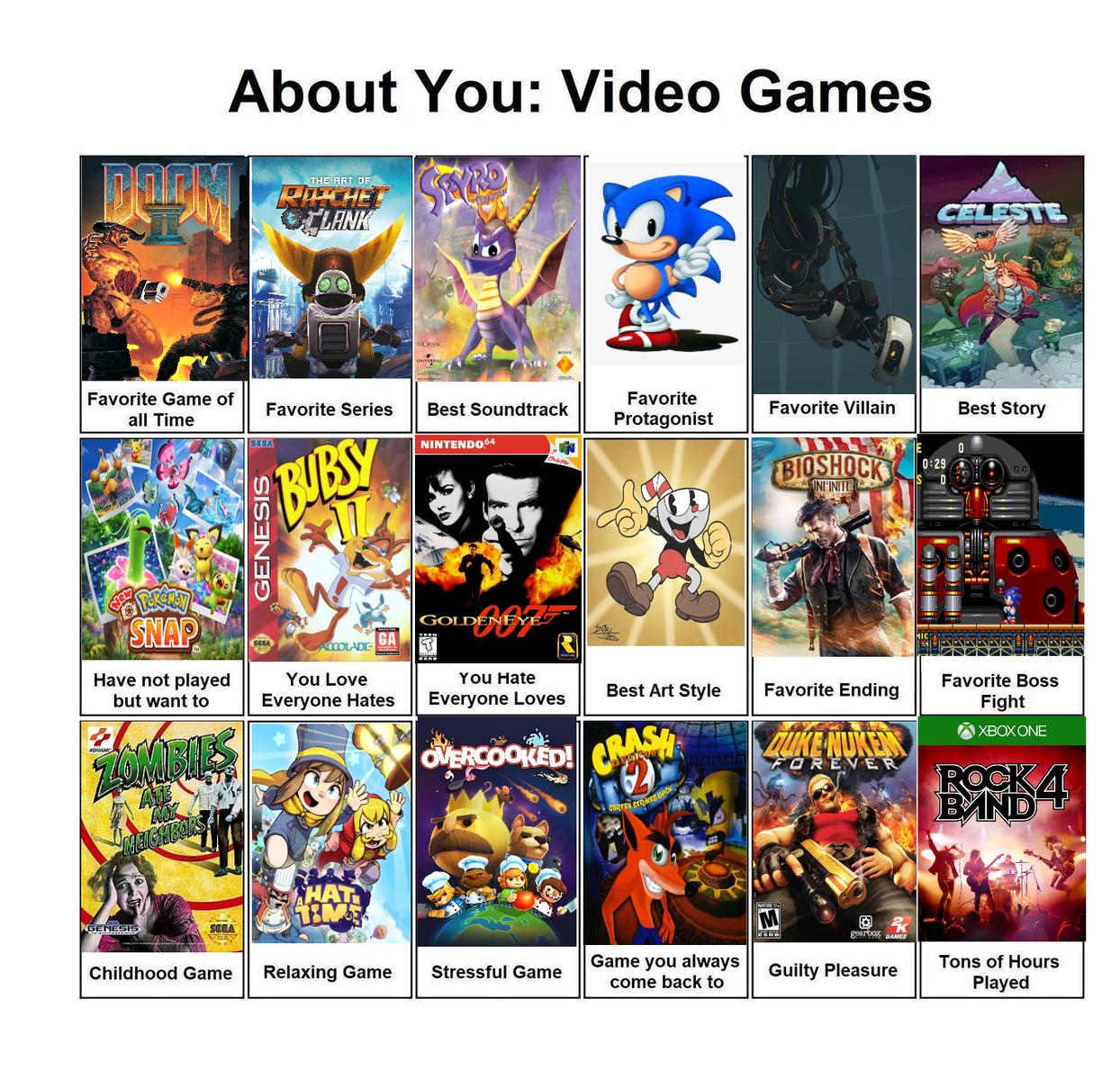 Video Games chart final.png