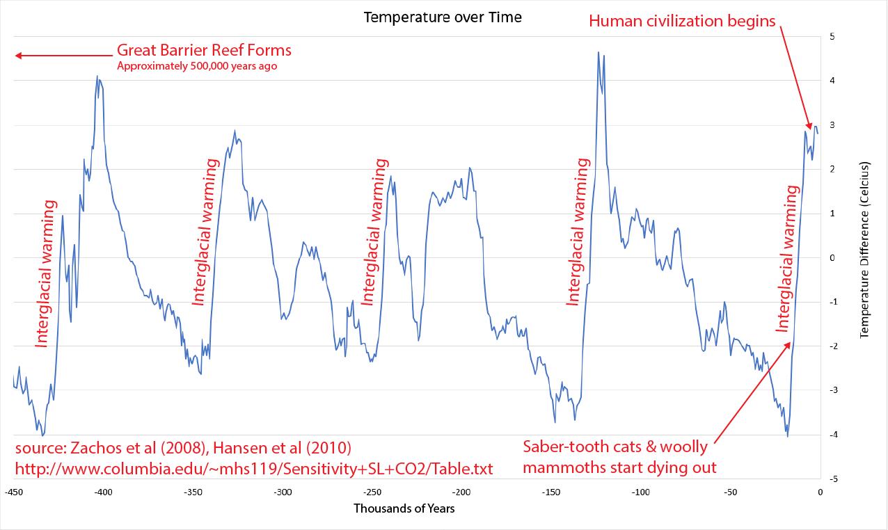 temperature_data-02.png