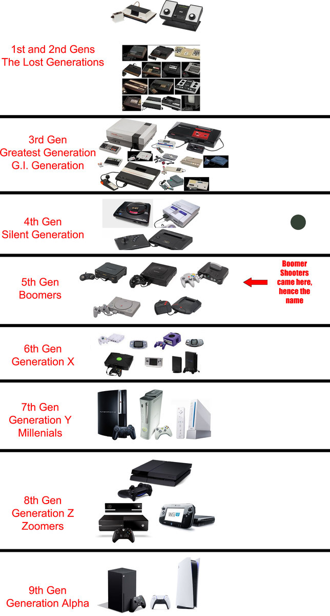 generations explained.jpg