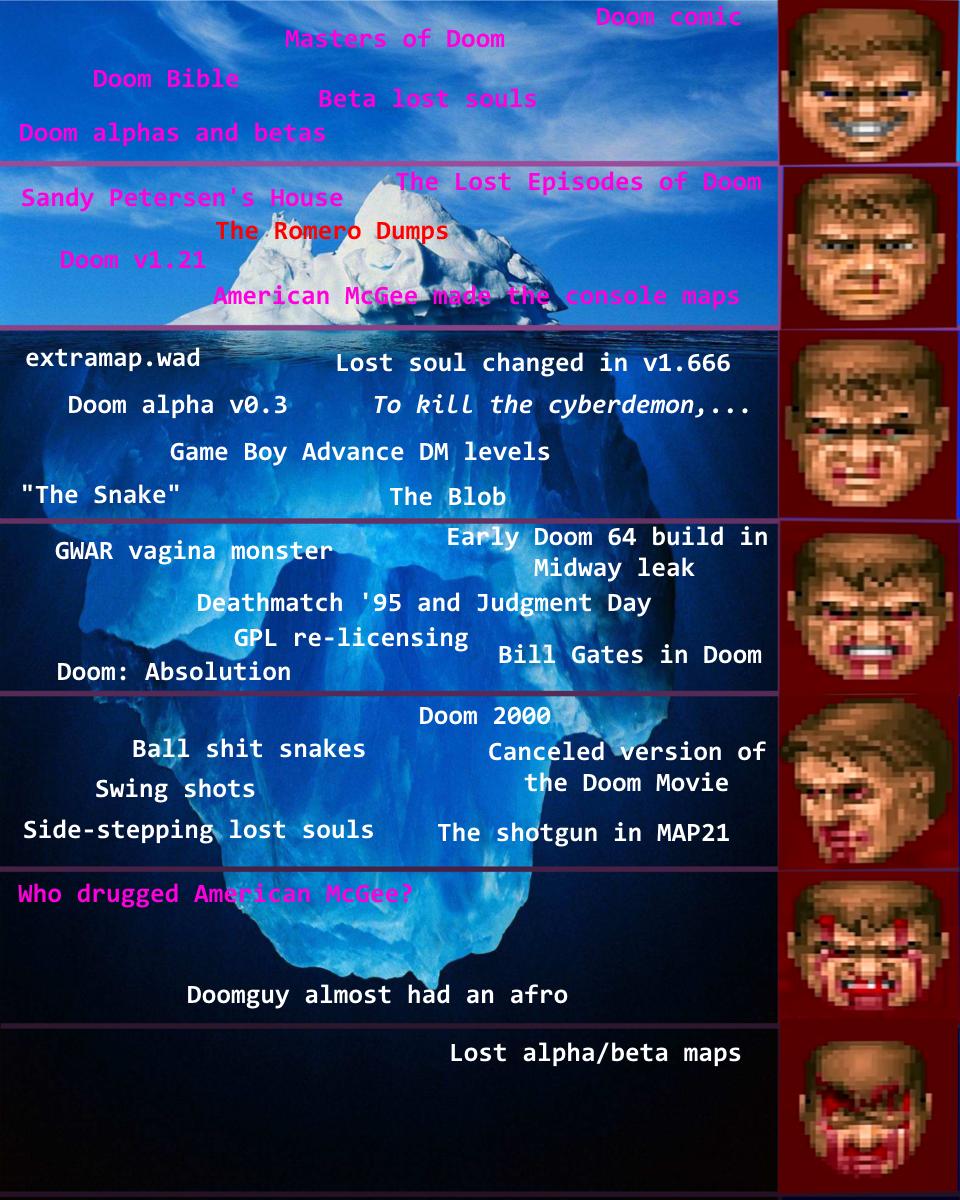 iceberg_v1.png.732b78611cb28a9fe9b0239bc28458d0.png